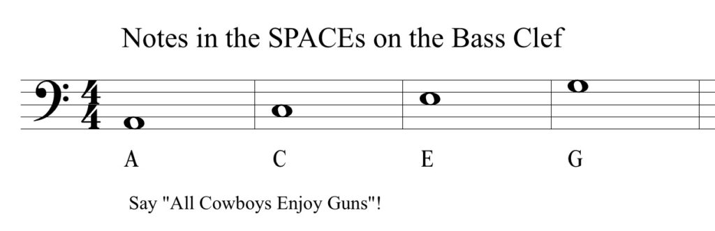 Notes in the Spaces (bass clef) by Jerald Simon - Music Motivation
